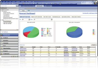 GoldMine CRM Software screenshot