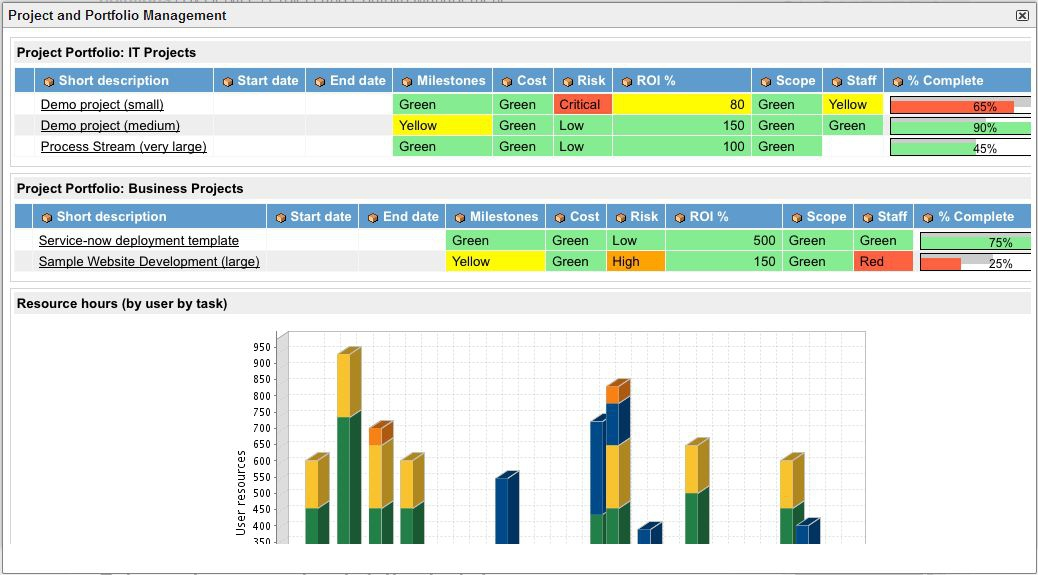 live project report in operations management Deltek trafficlive is cloud-based creative management software that improves your business process and drives project & portfolio management live chat talk.